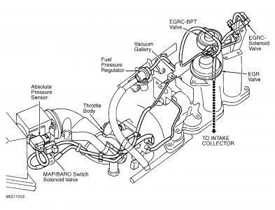 altima engine diagram 1998 nissan altima vacuum hoses engine mechanical problem 1998 1 reply
