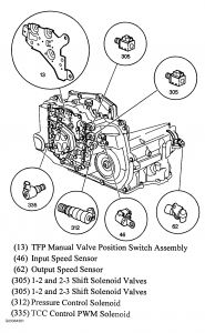 Input Speed Sensor: My Mechanic Says That the Input Speed