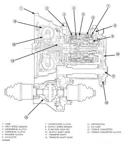 Bmw Control Arm Diagram furthermore Pt Cruiser Transmission Control Module Location together with Steering Idler Arm Location also 2003 Acura Mdx Engine besides Ed Control Arm Diagram. on pt cruiser control arm diagram