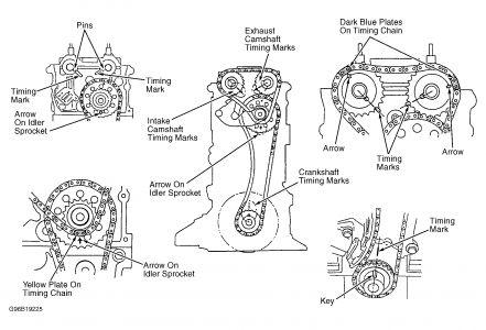 2002 suzuki esteem engine diagram schematics wiring diagrams u2022 rh orwellvets co