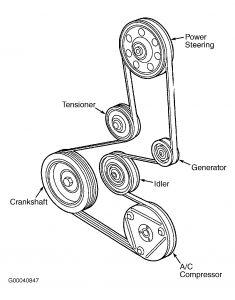 2004 ford focus belt engine mechanical problem 2004 ford. Black Bedroom Furniture Sets. Home Design Ideas