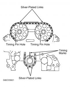 Replace Timing Chain: How Do You Get the Bottom Gear and ...