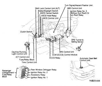 72u5i Chevrolet Camaro 1997 Camaro V 6 Engine Light  es On together with Car Battery 2003 Audi Tt Engine Diagram additionally Electronic Tachometer Wiring Diagram further Ford Taurus 1999 Ford Taurus Fuse Box besides Jcase Fuse Adapter. on automotive fuse box tester