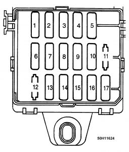 1995 Mitsubishi Mirage Fuse Box Diagram Schematic Needed