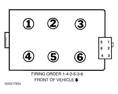 07 ford taurus engine diagram 1997 mercury sable cmp cam positioning sensor electrical