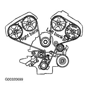 2001 Kia Sportage Timing Belt Diagram on 2001 audi a4 engine diagram