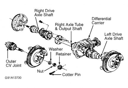 Steering Shaft Replacement