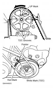 Graphic on Honda Accord Engine Belt Diagram