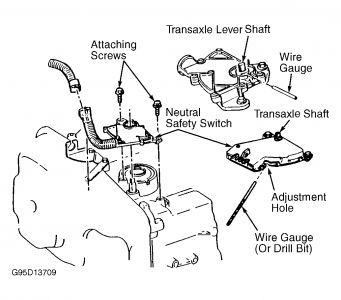 Cavalier Neutral Safety Switch Diagram on 98 vw jetta fuse box diagram