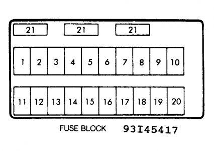 mitsubishi box truck fuse box 1993 mitsubishi truck fuse panel: just got this truck and ...