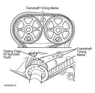 Graphic on Dodge Stratus 2 4 Timing Belt Marks