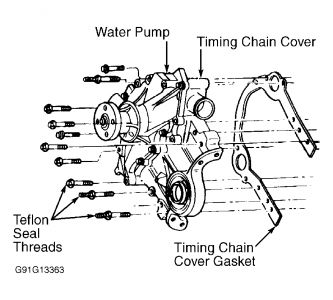 ford ranger 2001 3 0 engine water pump diagram 1996 ford ranger replace water pump: 1996 ford ranger 6 ... ford 5 0 engine oil pump diagram