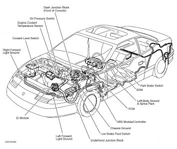 Acura Rl 3 5 Engine Diagram further Fuse Box Location On 2003 Gmc Envoy also Saturn Outlook Wiring Diagram moreover 3r43u Saturn 1998 Sl2 Sedan Started Just Fine Morning furthermore Oil Pump Replacement Cost. on saturn sc2