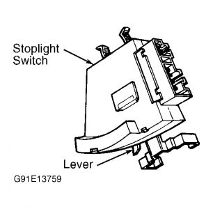Gmc Sierra 1994 Gmc Sierra Trouble With Brake Light Switch on gm turn signal switch diagram