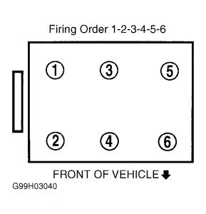 2006 cadillac cts fuse box diagram 2006 cadillac cts firing order 2004 cadillac cts spark plugs where is the number thee