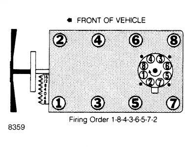 1989 gmc sierra firing order diagrahm electrical problem. Black Bedroom Furniture Sets. Home Design Ideas