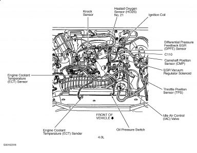 2002 ford ranger dpfe sensor where is the dpfe sensor located and on 2001 Ford 4.0 Engine Diagram for left side of engine, pictured below at 1996 Ford Crown Victoria Engine Diagram