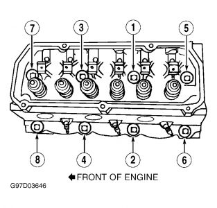 Chevy Venture Head Gasket Diagram on 94 dodge caravan fuse box