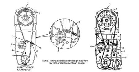 mgb fuel pump wiring mgb fuel pump problems wiring diagram