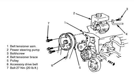 1994 Oldsmobile Ciera Looking Re-assembly Diagram: Engine ...2CarPros