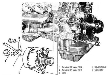 1993 Mercedes Benz SL600 Alternator: First of All  My Car Is