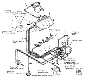 89 mazda b2200 ignition wiring diagram mazda b3000 wiring