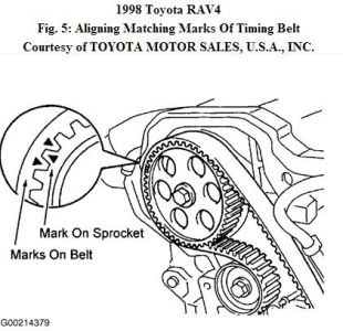 timing marks four cylinder front wheel drive automatic trying to rh 2carpros com toyota camry v6 timing marks diagram toyota 22r timing marks diagram