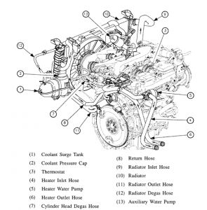 in a 2001 saturn ion engine diagram 2001 saturn sl2 engine diagram water pump 2001 saturn l300 no heat: just replaced the engine with a ... #12