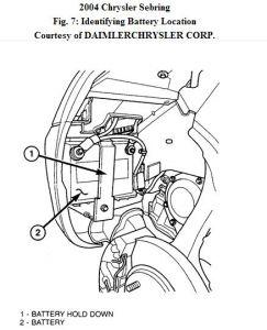 2004 Chrysler Sebring Battery