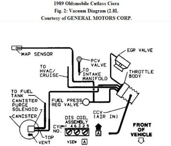 1983 oldsmobile regency 98 vacuum diagram 1983 free