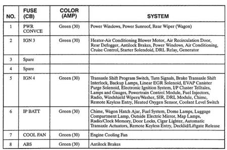 1997 saturn fuse diagram wiring diagram