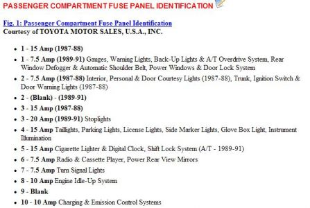 91 Toyota Camry Fuse Diagram | Wiring Diagram on