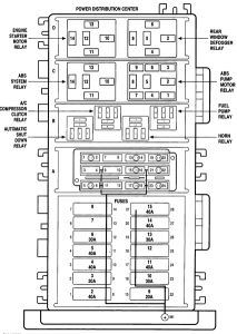 [DIAGRAM_38YU]  Wiring Manual PDF: 2004 Jeep Wrangler Fuse Box Diagram Hbl | 2004 Jeep Wrangler X Fuse Box |  | Wiring Manual PDF - blogger