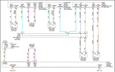 1999 buick wiring diagrams 1999 buick park avenue system wiring diagram: at the same ...