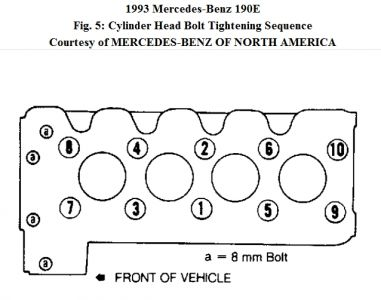 Blown Head Gasket Repair Cost >> 1993 Mercedes Benz 190e Head Gasket Replacement: Basically ...