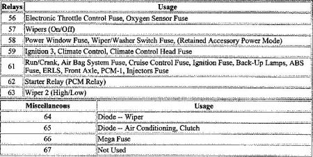 2004 chevy colorado fuse diagram electrical problem 2004 chevy Chevy Tracker Fuse Diagram
