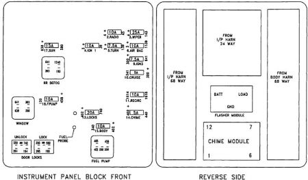 1996 saturn sc1 fuse box diagram  1996 saturn sc1 fuse box