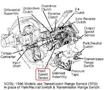 Volvo Motor Pictures moreover Mitsubishi Endeavor Wiring Diagram also 2001 Chrysler Sebring Door Diagram as well 2005 Thunderbird Wiring Diagram together with Dodge Intrepid Passenger Diagram. on discussion t3998 ds624372