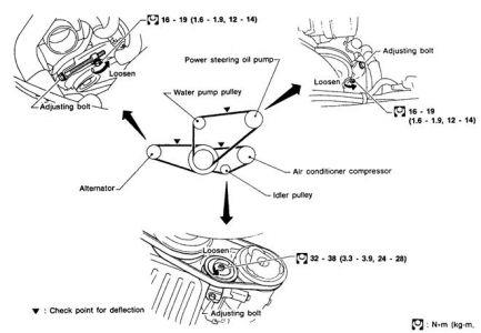 92 camry engine diagram 1993 nissan 240sx alternator belt: 1993 nissan 240sx ... #7