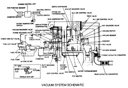 Old Fashioned Mazda B2200 Engine Diagram Adornment - Electrical ...
