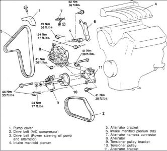 1997 chrysler sebring alternator engine mechanical problem 1997 is this diagram showing correct placement