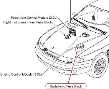 Saturn sl2 wiring diagram saturn free engine image for for 2001 saturn sl1 power window switch