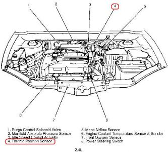 Discussion T35172 ds613216 together with Hyundai Santa Fe 2001 Hyundai Santa Fe Throttle Position Sensor furthermore T18462498 Firing order diagram spark plug wires also Fortuner Belt Diagram further Engine Diagram For Mazda Cx 9. on 2003 hyundai santa fe wiring diagram