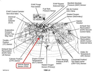 Honda Accord 1996 Honda Accord Transmission Speed Sensor on 1993 honda accord wiring diagram