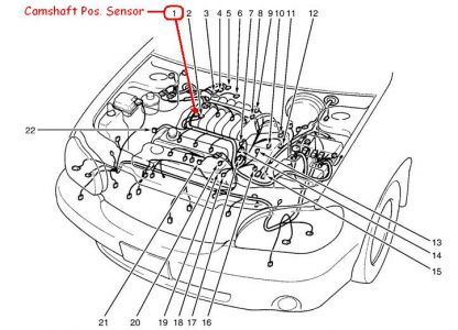 Camshaft Position Sensor Pigtail Connector Kia Forum on cat wiring diagram