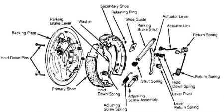 tbi vacuum diagram 1990 chevy silverado 1990 chevy silverado back brake drums: brakes problem 1990 ...