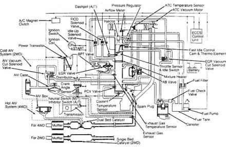 Nissan Wiring Diagrams Schematics Automotive on isuzu radio wiring diagram