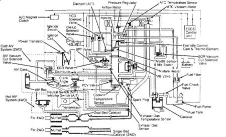 89 nissan pickup vacuum line diagram  89  free engine
