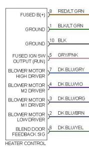 2006 jeep wrangler heater blower fan switch wiring diagram here is the wiring at the heater control end of the circuit this is for the wrangler se model so please correct me if your wrangler is