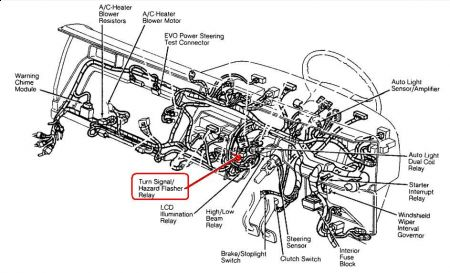 2001 Lexus Es300 Fuse Box Diagram